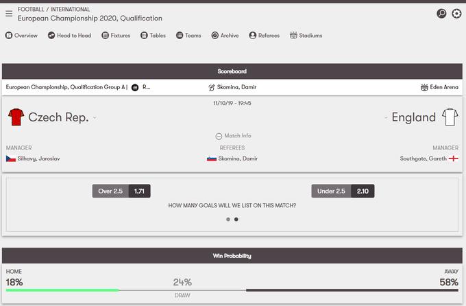 10Bet Sportradar Screenshot