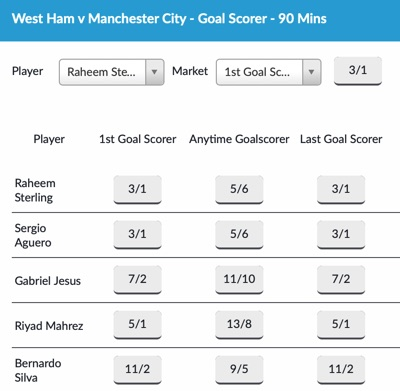West Ham v. Manchester City Goal Scorer