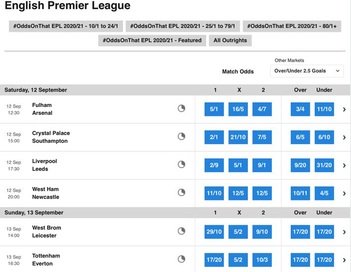 Betfair Premier League
