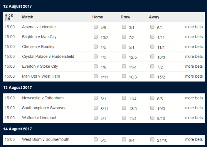 betfred football