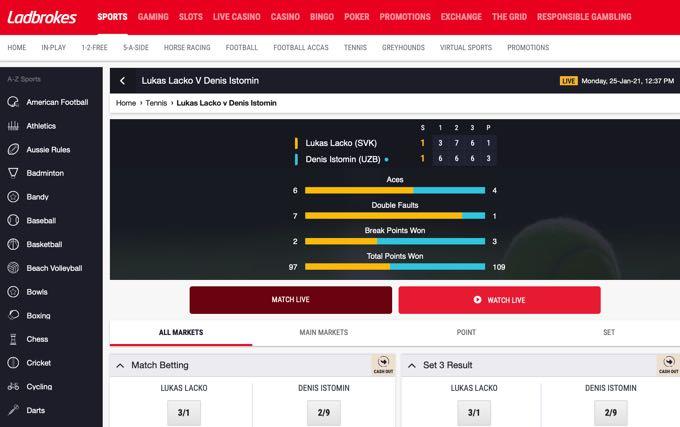 Ladbrokes Tennis