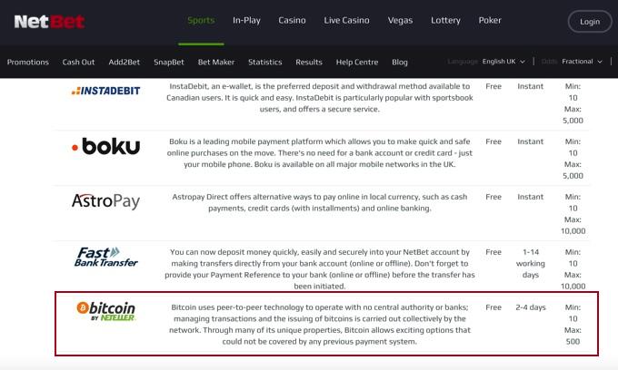 NetBet Offers Bitcoin as a Deposit Method