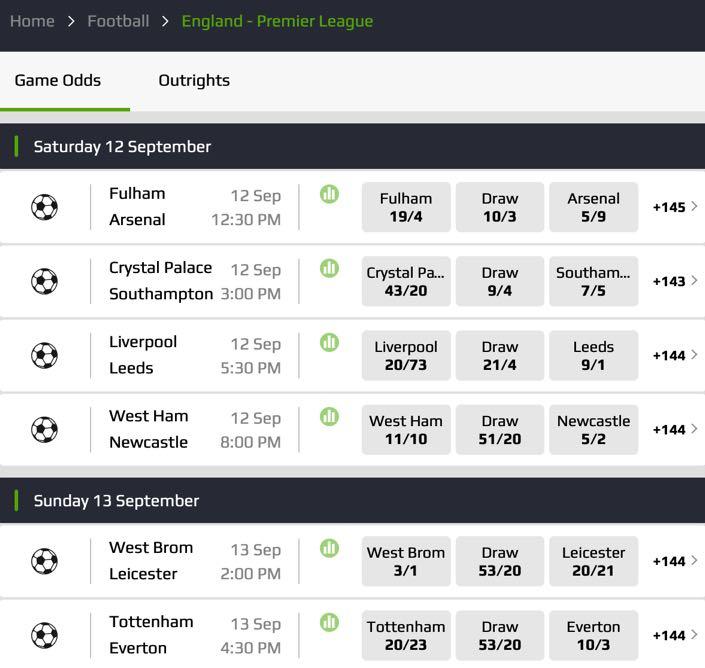 NetBet Premier League Football