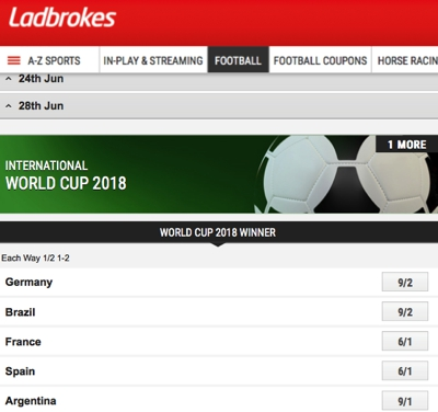 World Cup Ladbrokes Odds